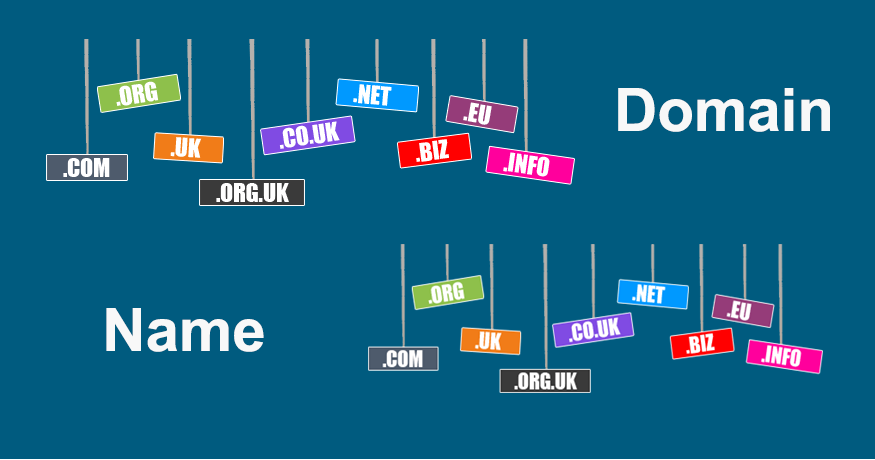 Domain name registration: a detailed guide.